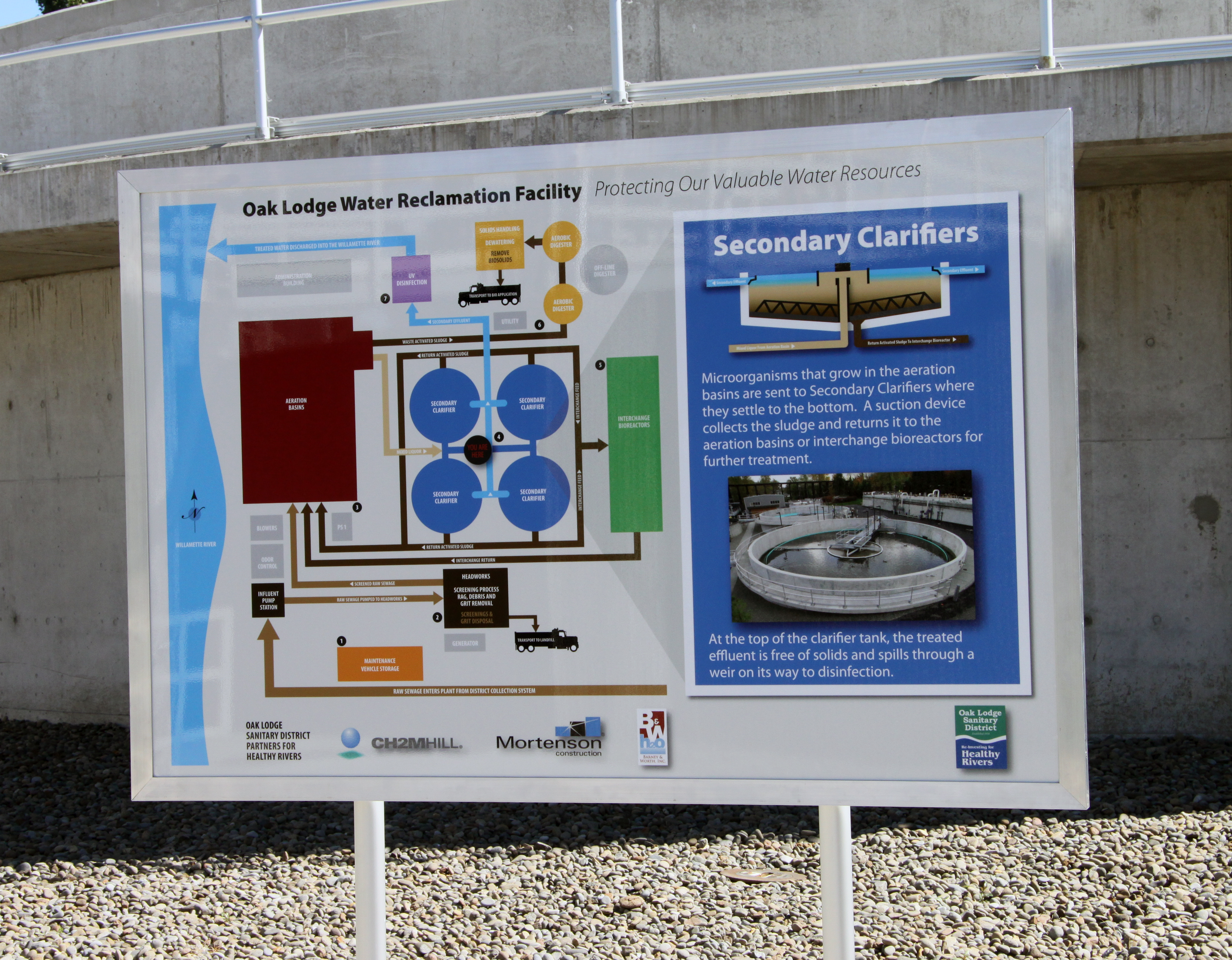 Water Reclamation Facility Interpretive Signage – Clairifier
