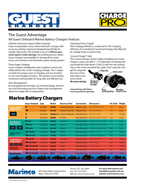 Guest Trolling Charger Specification Sheet