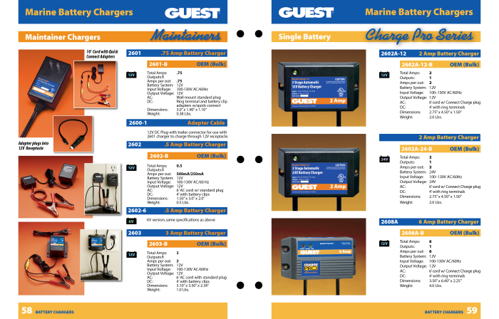 Guest Catalog – Trolling Chargers Double Page Spread