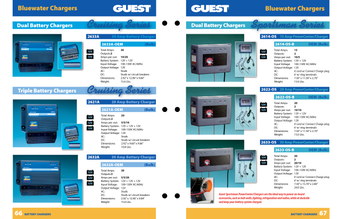 Guest Catalog – Blue Water Chargers Double Page Spread